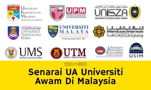 Senarai Ua Universiti Awam Di Malaysia Info Upu