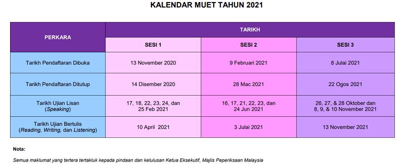 tarikh daftar dan exam muet