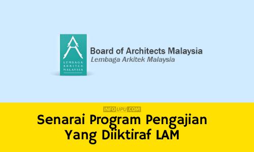 senarai program pengajian yang diiktiraf LAM